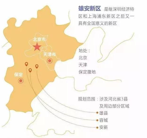 雄安新区:增强京津冀发展协同性的重大部署